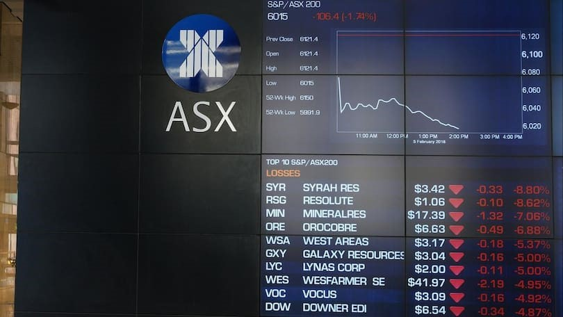 ASX Down