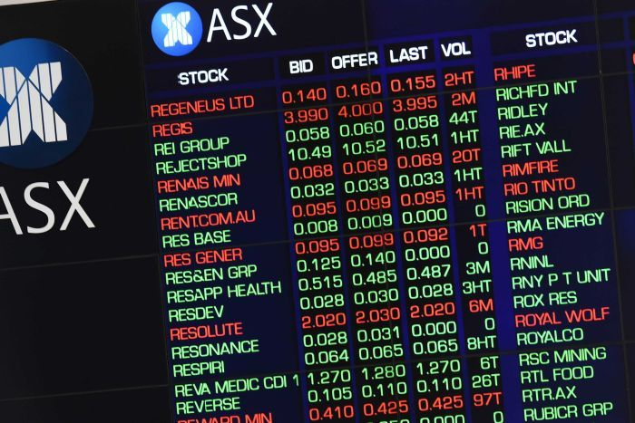 asx-share-prices-1